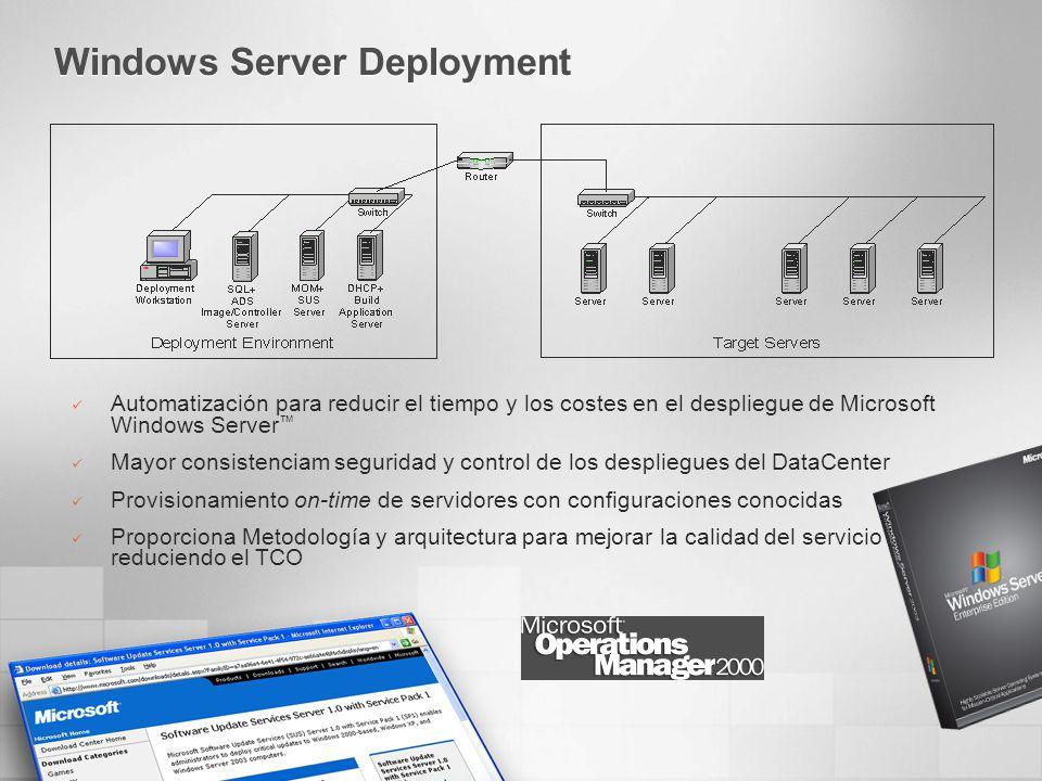 Windows Server Deployment Automatización para reducir el tiempo y los costes en el despliegue de Microsoft Windows Server Mayor consistenciam seguridad y control de los despliegues del DataCenter Provisionamiento on-time de servidores con configuraciones conocidas Proporciona Metodología y arquitectura para mejorar la calidad del servicio reduciendo el TCO