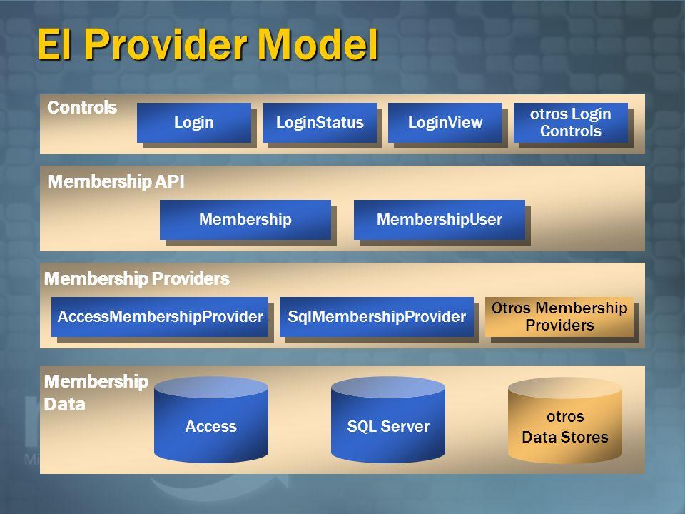 El Provider Model Membership API Membership Data Access otros Data Stores Controls Login LoginStatus LoginView AccessMembershipProvider Otros Membership Providers Otros Membership Providers Membership Providers Membership MembershipUser SqlMembershipProvider SQL Server otros Login Controls otros Login Controls