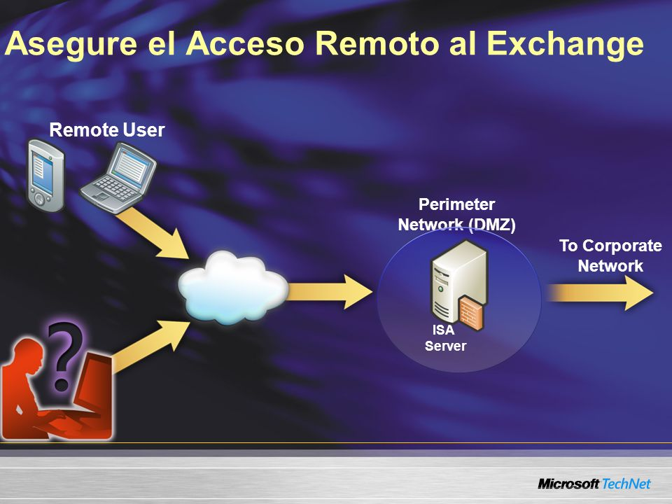 Asegure el Acceso Remoto al Exchange Remote User Perimeter Network (DMZ) ISA Server To Corporate Network