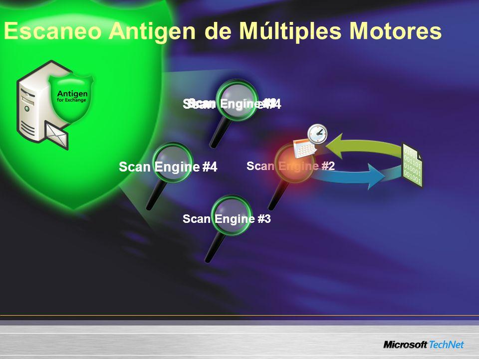 Demo Escaneando el correo por virus Explore la Protección de Virus Básica Asegure Puntos de Ataque Comunes demostración