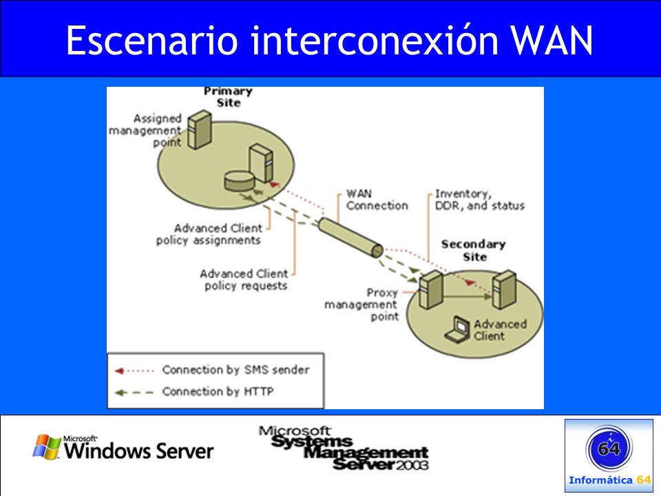 Escenario interconexión WAN