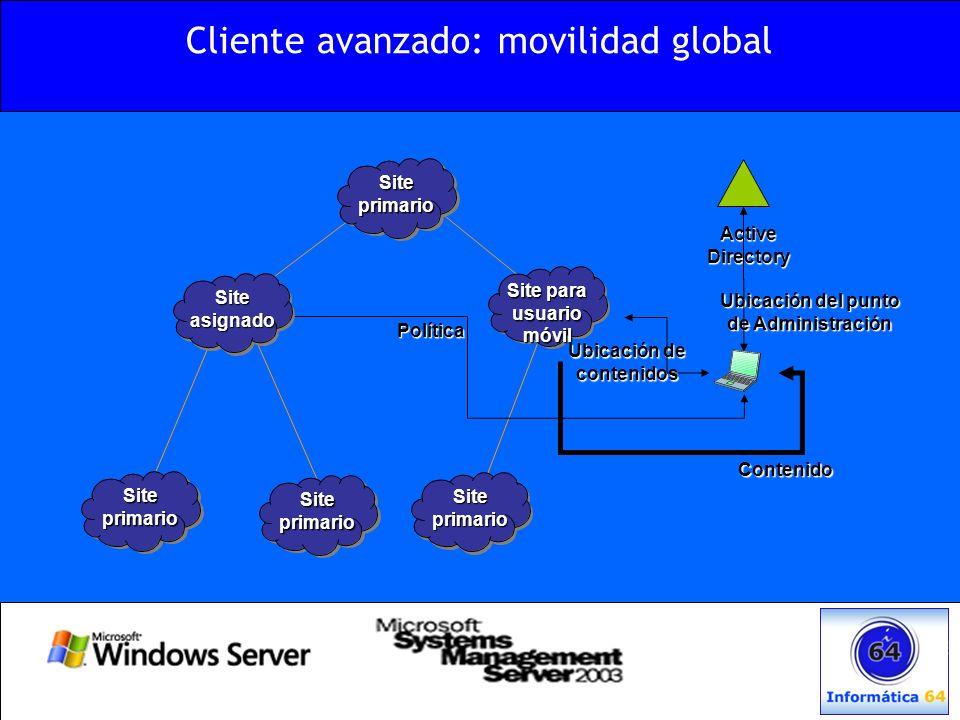Cliente avanzado: movilidad global Ubicación del punto de Administración Ubicación de contenidos Contenido Active Directory Política Site primario Sit
