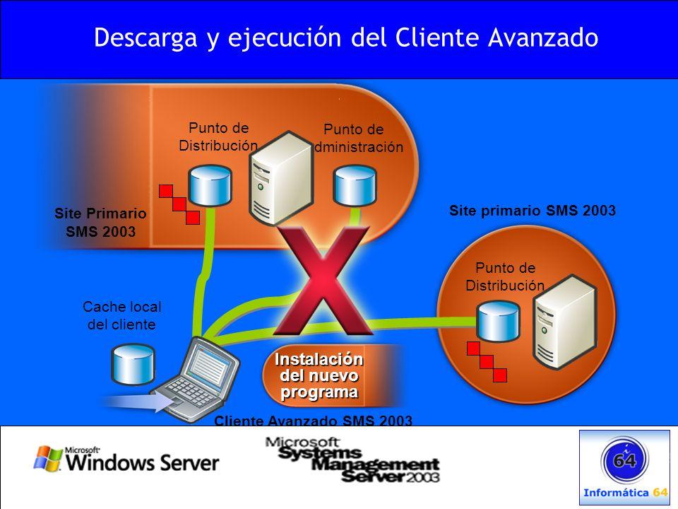Punto de Administración Punto de Distribución Cache local del cliente Punto de Distribución Site Primario SMS 2003 Site primario SMS 2003 Cliente Avan