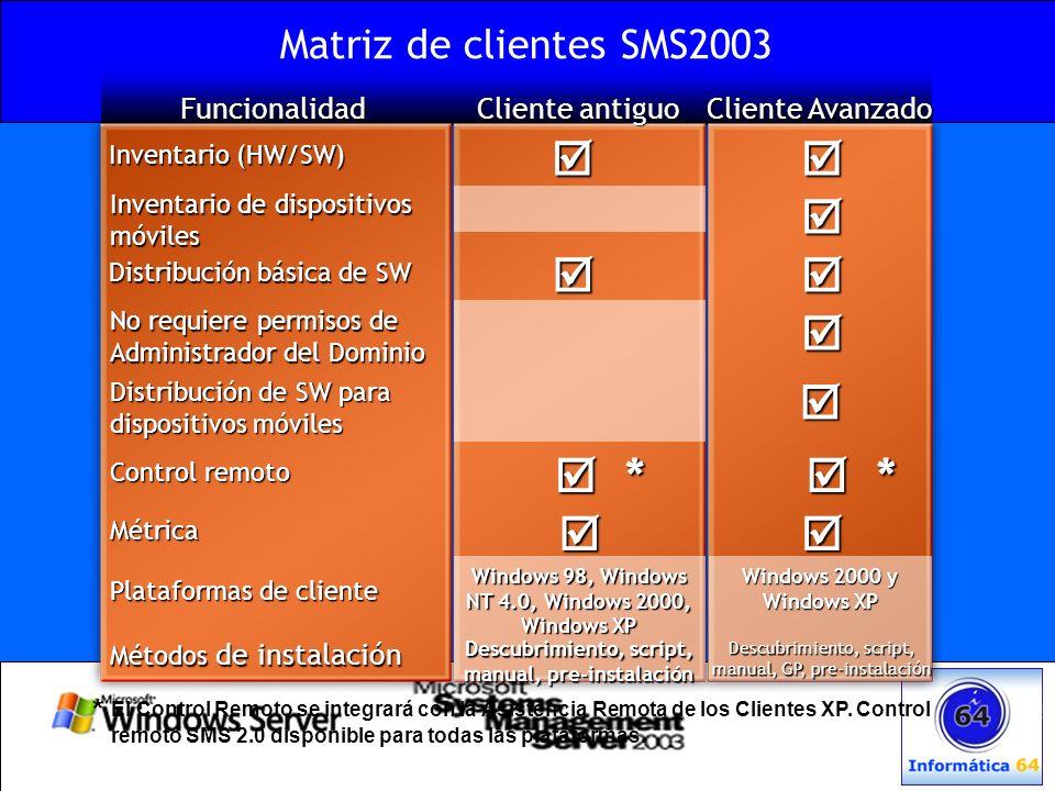 Matriz de clientes SMS2003 No requiere permisos de Administrador del Dominio Inventario de dispositivos móviles Descubrimiento, script, manual, GP, pr