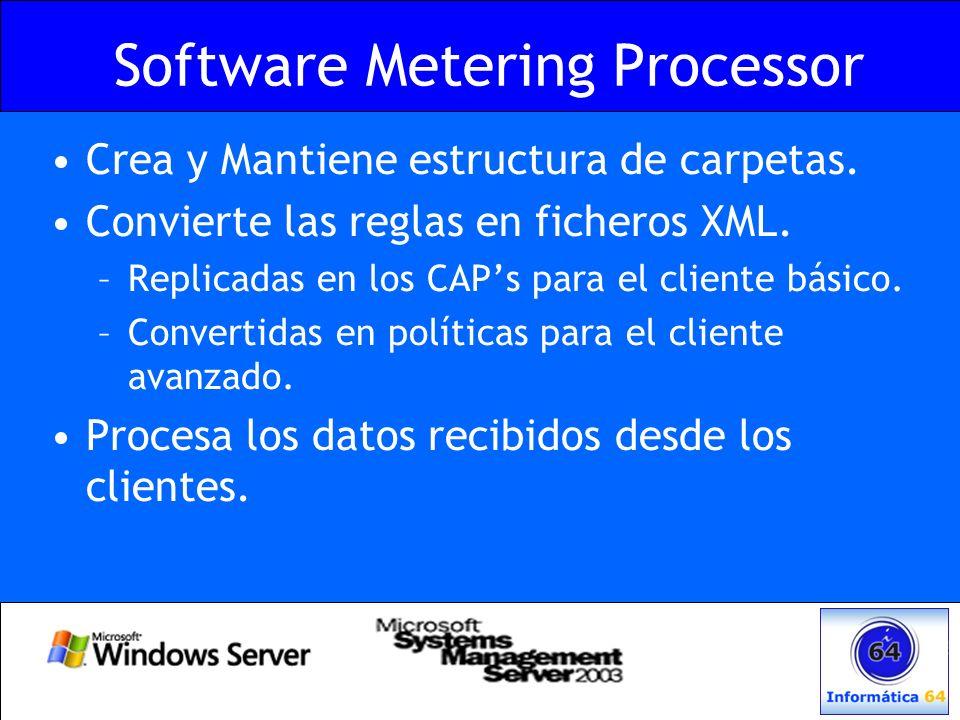 Software Metering Processor Crea y Mantiene estructura de carpetas. Convierte las reglas en ficheros XML. –Replicadas en los CAPs para el cliente bási