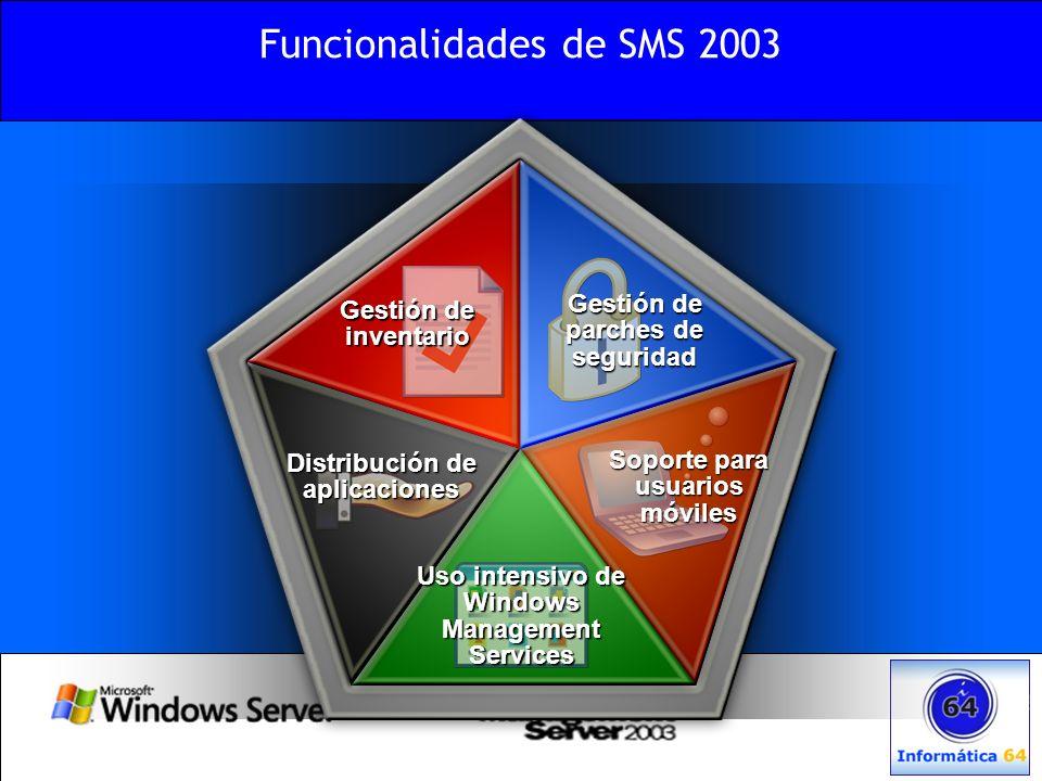 Funcionalidades de SMS 2003 Distribución de aplicaciones Gestión de inventario Gestión de parches de seguridad Uso intensivo de Windows Management Ser