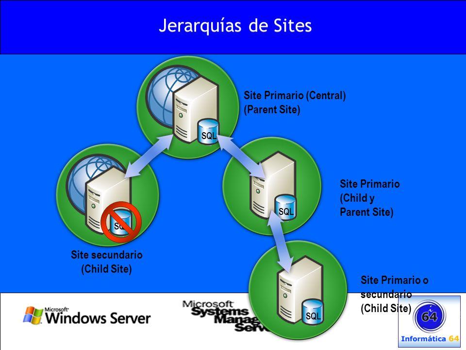 SMS 2003 permite la definición de los límites de site SMS a partir de los nombres de site del Directorio Activo.