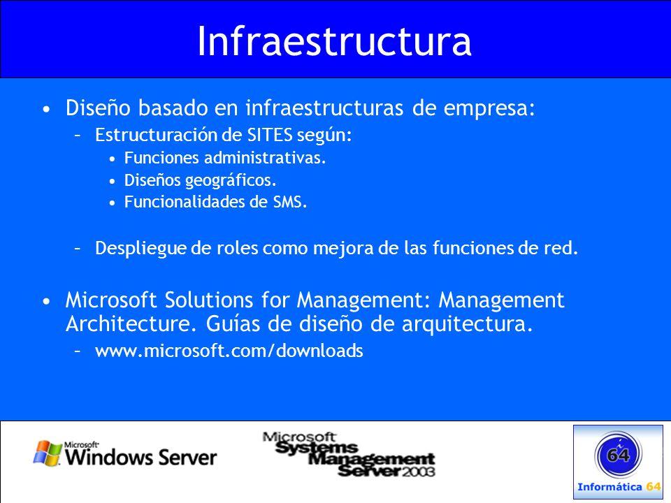 Infraestructura Diseño basado en infraestructuras de empresa: –Estructuración de SITES según: Funciones administrativas. Diseños geográficos. Funciona