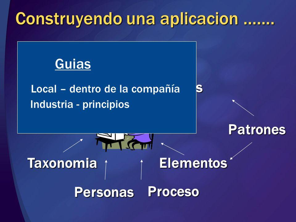 Construyendo una aplicacion ……. Taxonomia Guias de diseño Planos Elementos Patrones Personas Proceso Guias Local – dentro de la compañía Industria - p