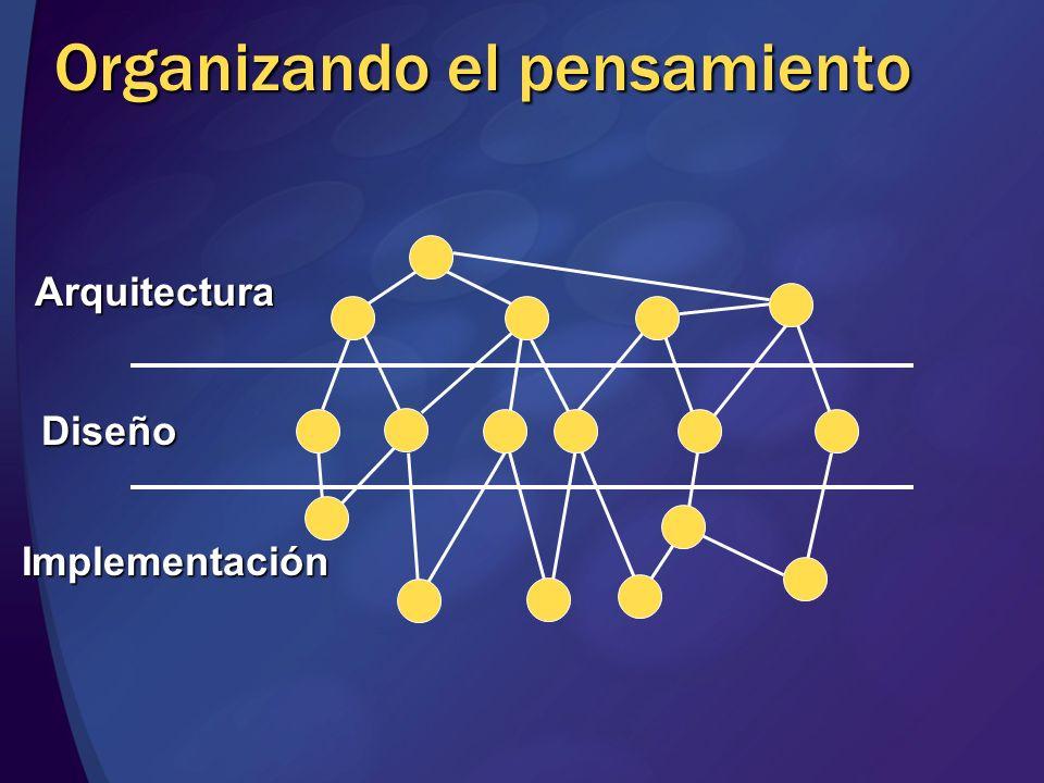Diseño Arquitectura Implementación