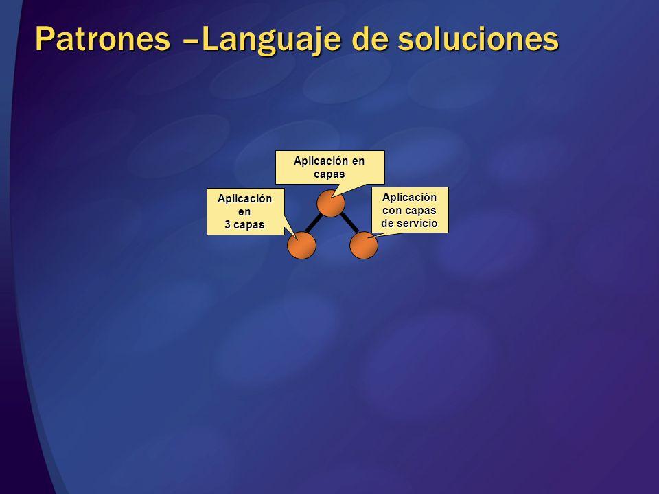 Patrones –Languaje de soluciones Aplicación en 3 capas Aplicación en capas Aplicación con capas de servicio