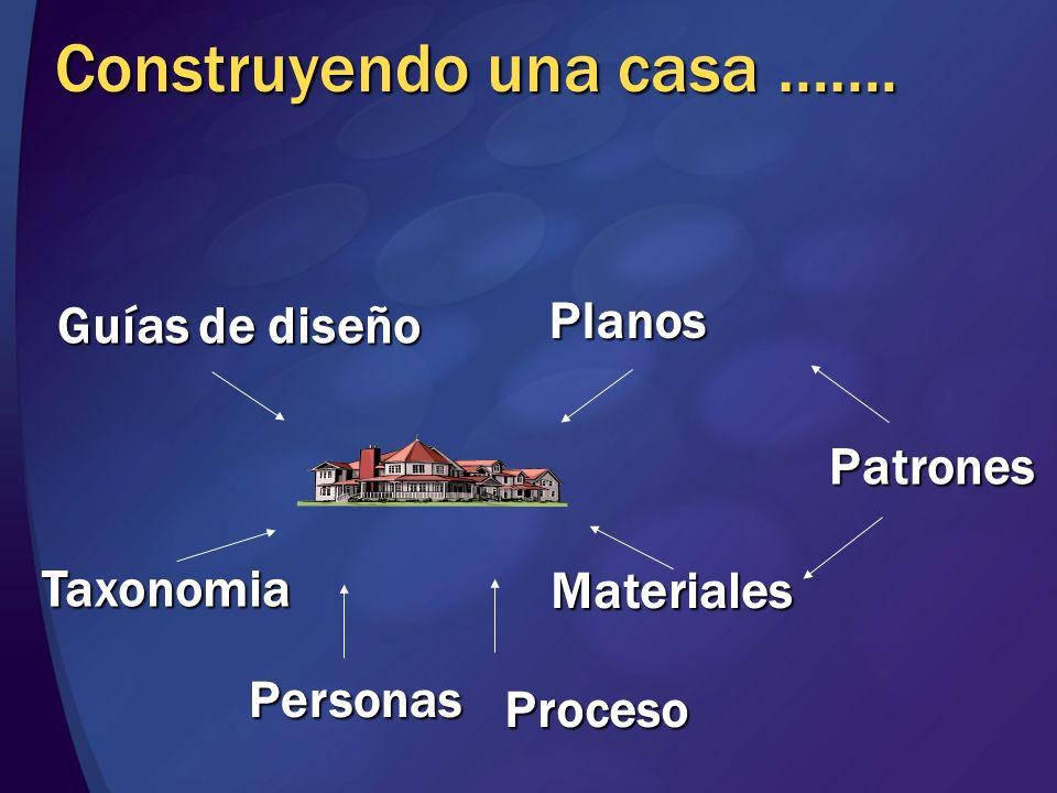Arquitectura Diseño Implementación InfraestructuraDeploymentAplicaciónDatos Patrones - Clusters