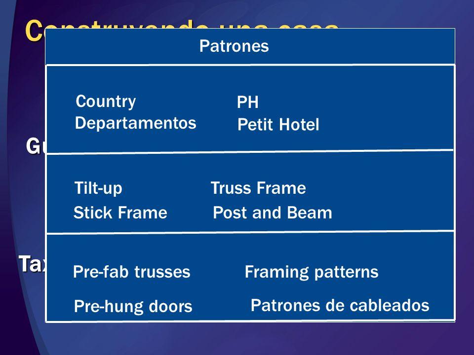 Construyendo una casa ……. Guías de diseño Planos Materiales Patrones Proceso Personas Taxonomia Country Tilt-up Departamentos PH Stick Frame Pre-hung