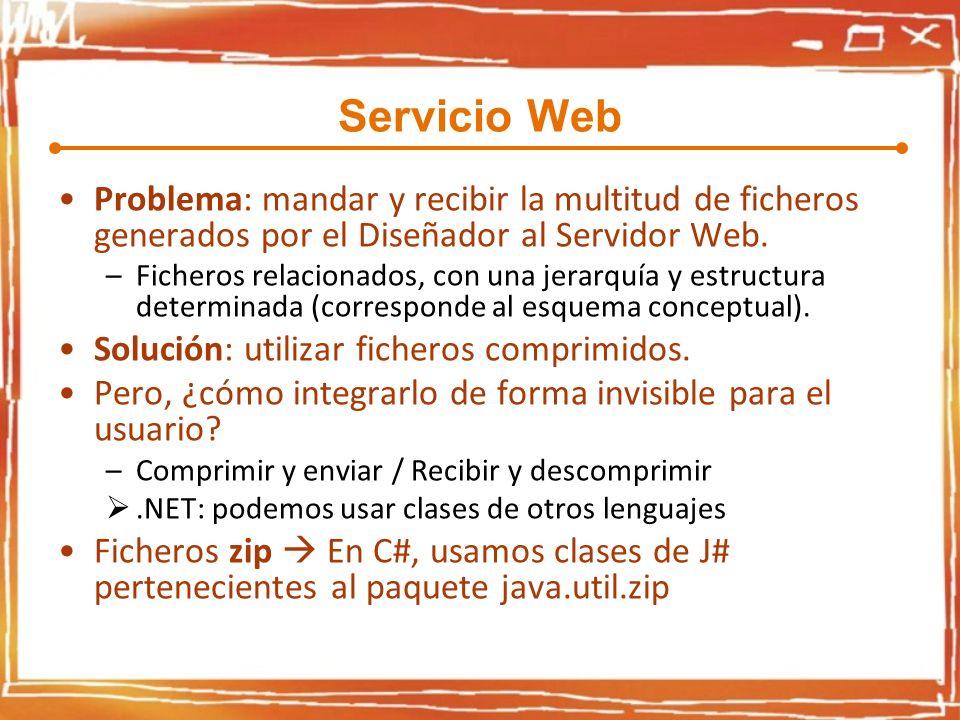 Servicio Web Problema: mandar y recibir la multitud de ficheros generados por el Diseñador al Servidor Web. –Ficheros relacionados, con una jerarquía