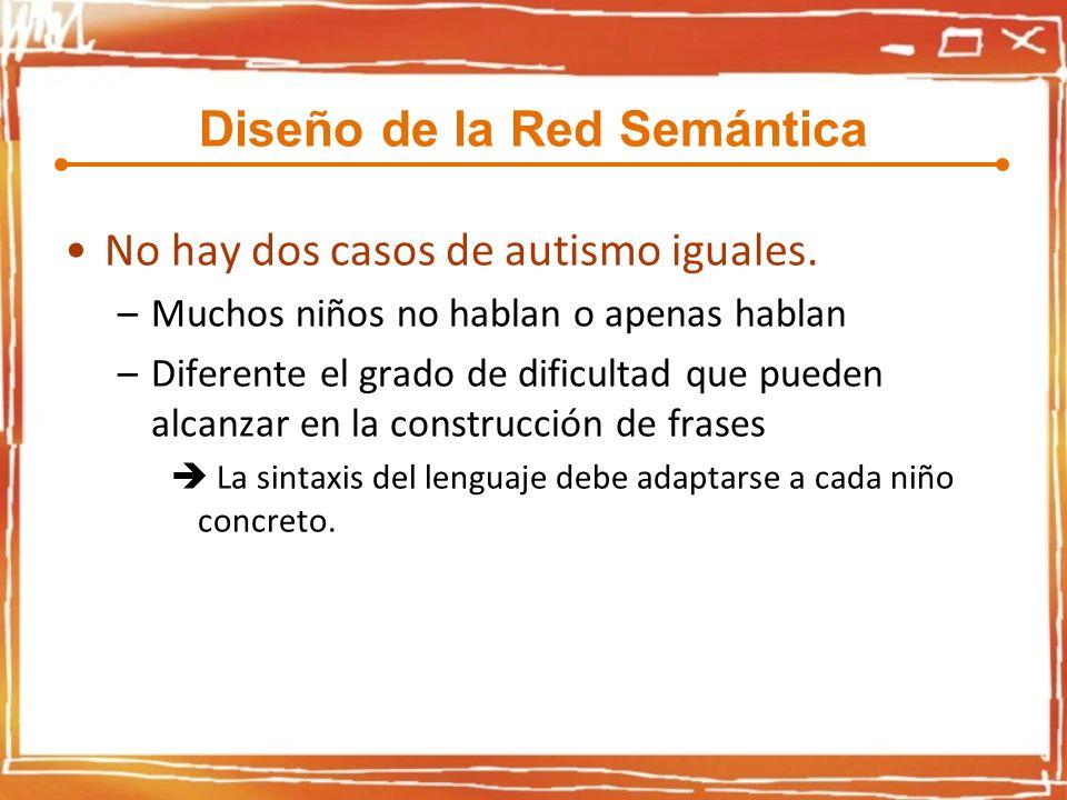Diseño de la Red Semántica No hay dos casos de autismo iguales. –Muchos niños no hablan o apenas hablan –Diferente el grado de dificultad que pueden a