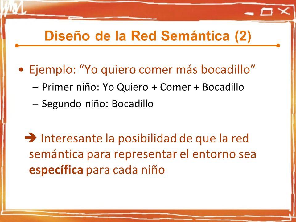 Diseño de la Red Semántica (2) Ejemplo: Yo quiero comer más bocadillo –Primer niño: Yo Quiero + Comer + Bocadillo –Segundo niño: Bocadillo Interesante la posibilidad de que la red semántica para representar el entorno sea específica para cada niño