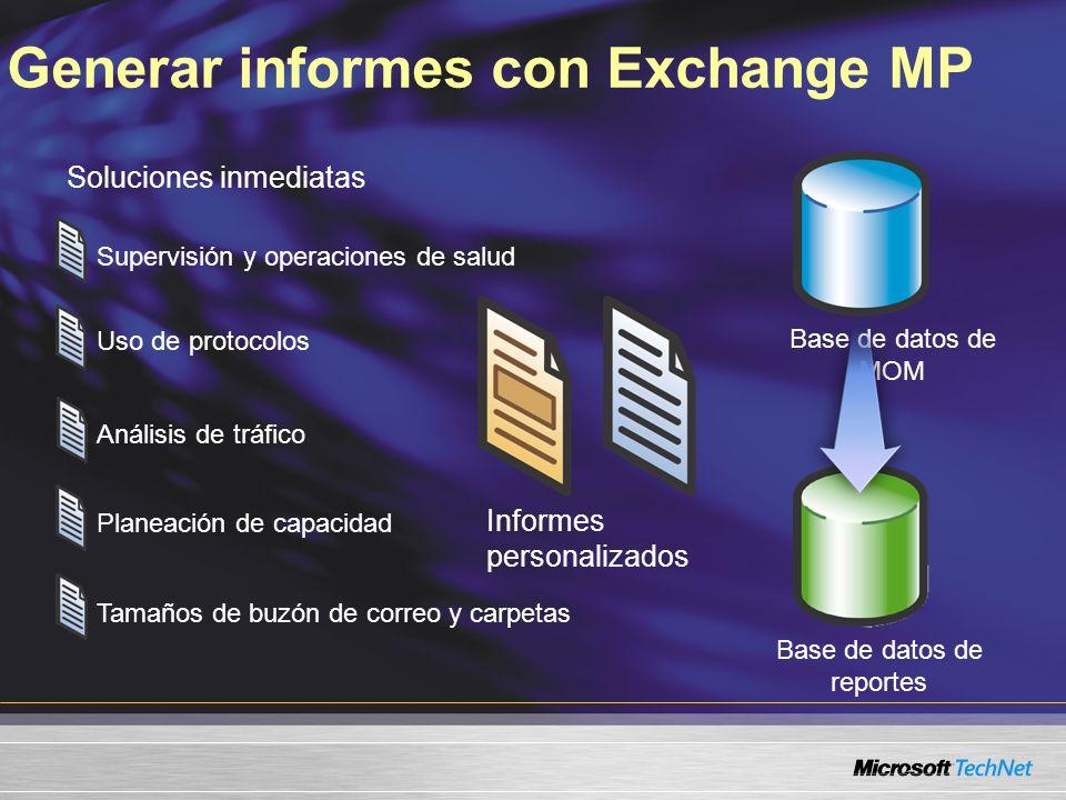 Generar informes con Exchange MP Base de datos de MOM Base de datos de reportes Soluciones inmediatas Informes personalizados Supervisión y operaciones de salud Uso de protocolos Análisis de tráfico Planeación de capacidad Tamaños de buzón de correo y carpetas
