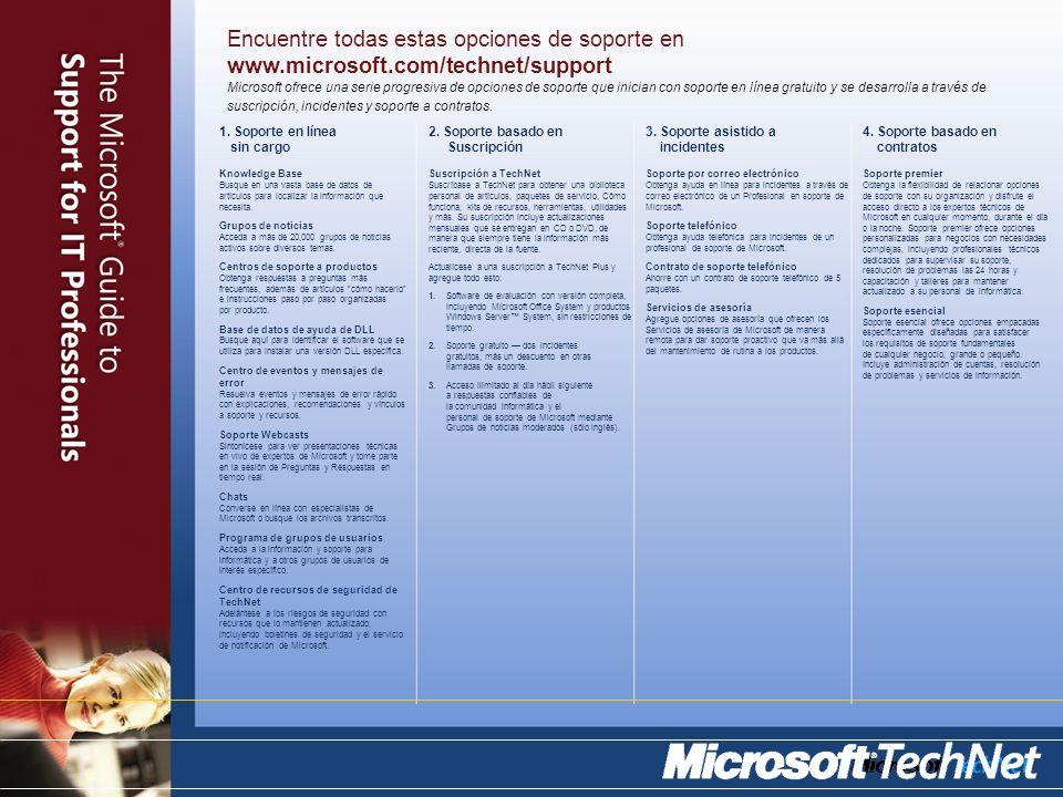 Encuentre todas estas opciones de soporte en www.microsoft.com/technet/support Microsoft ofrece una serie progresiva de opciones de soporte que inician con soporte en línea gratuito y se desarrolla a través de suscripción, incidentes y soporte a contratos.