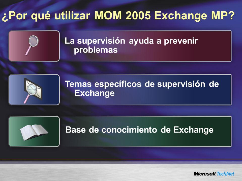 Generar informes con Exchange MP Soluciones inmediatas Supervisión y operaciones de salud Uso de protocolos Análisis de tráfico Planeación de capacidad Tamaños de buzón de correo y carpetas