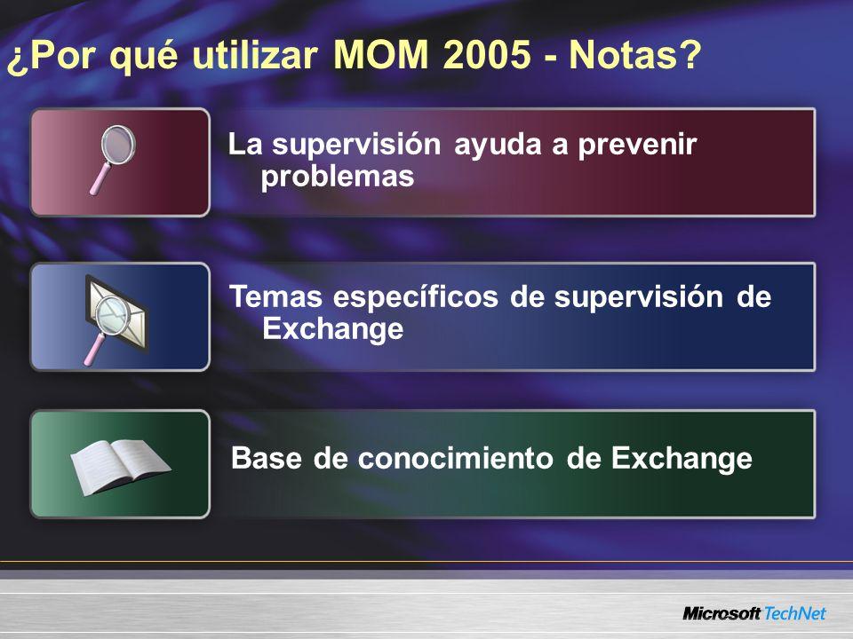 Supervisar con Exchange MP Filtrar y ver datos de eventos Calcular el rendimiento y la fiabilidad Verificar el flujo de correo MOM con Exchange MP