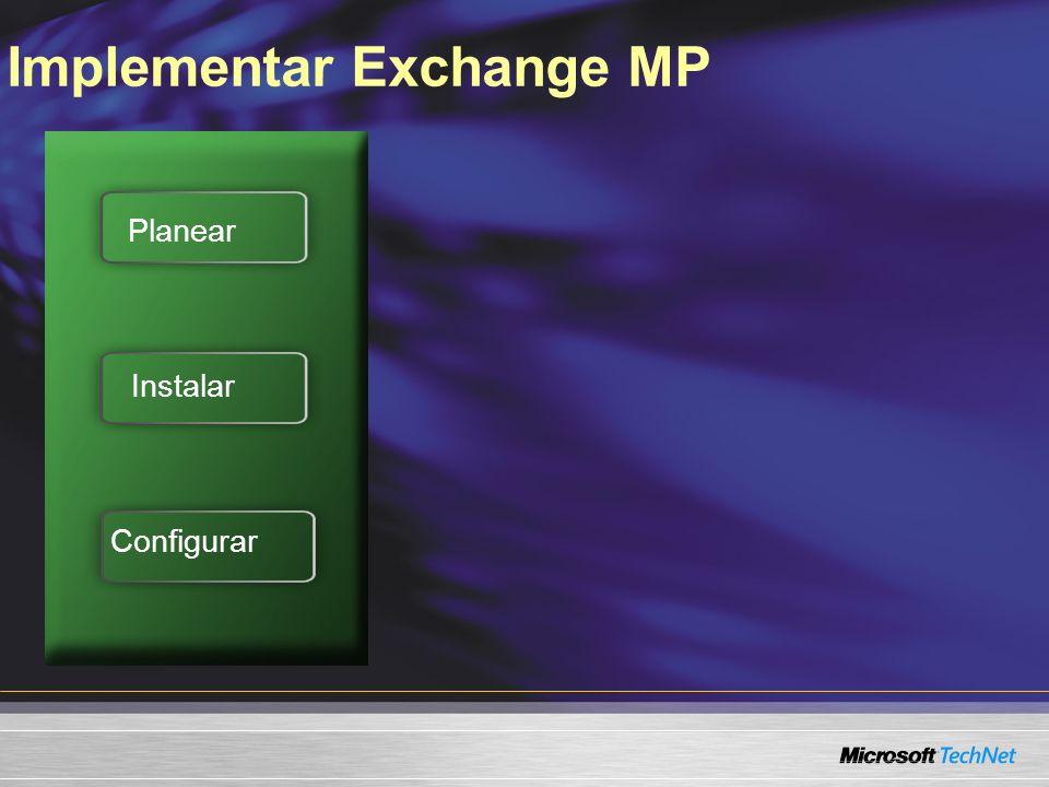 Supervisar con Exchange MP Filtrar y ver datos de eventos Calcular el rendimiento y la fiabilidad Verificar el flujo de correo Utilizar la knowledge base para responder MOM con Exchange MP