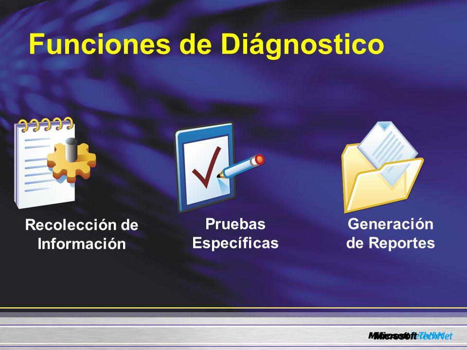 Funciones de Diágnostico Recolección de Información Pruebas Específicas Generación de Reportes