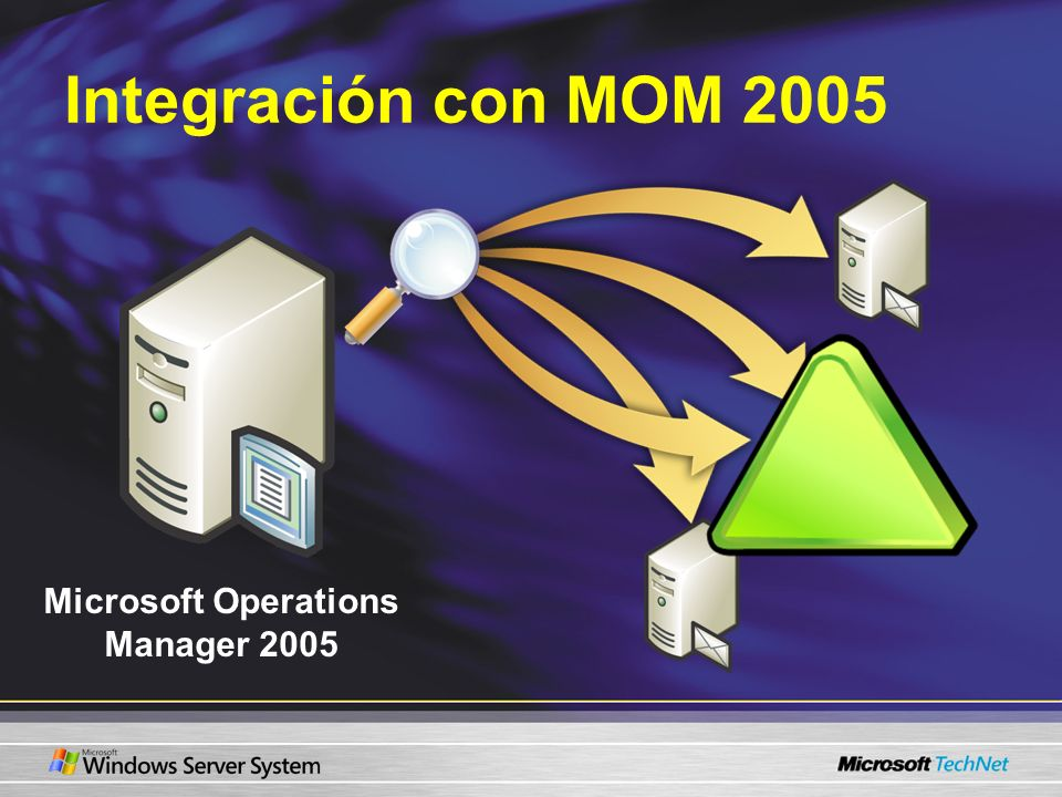 Integración con MOM 2005 Microsoft Operations Manager 2005