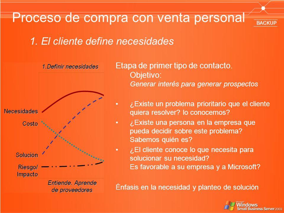 1. El cliente define necesidades Etapa de primer tipo de contacto. Objetivo: Generar interés para generar prospectos ¿Existe un problema prioritario q