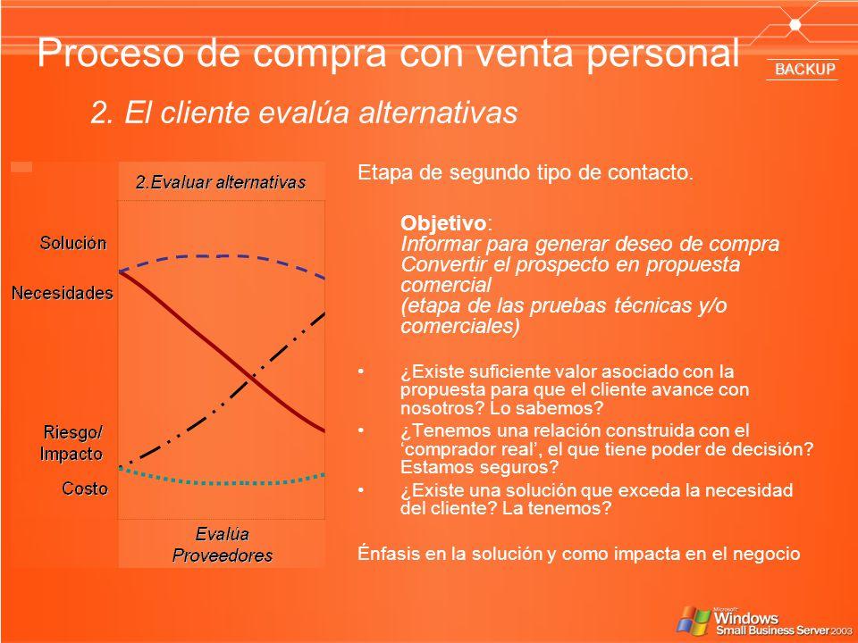 2. El cliente evalúa alternativas Etapa de segundo tipo de contacto. Objetivo: Informar para generar deseo de compra Convertir el prospecto en propues