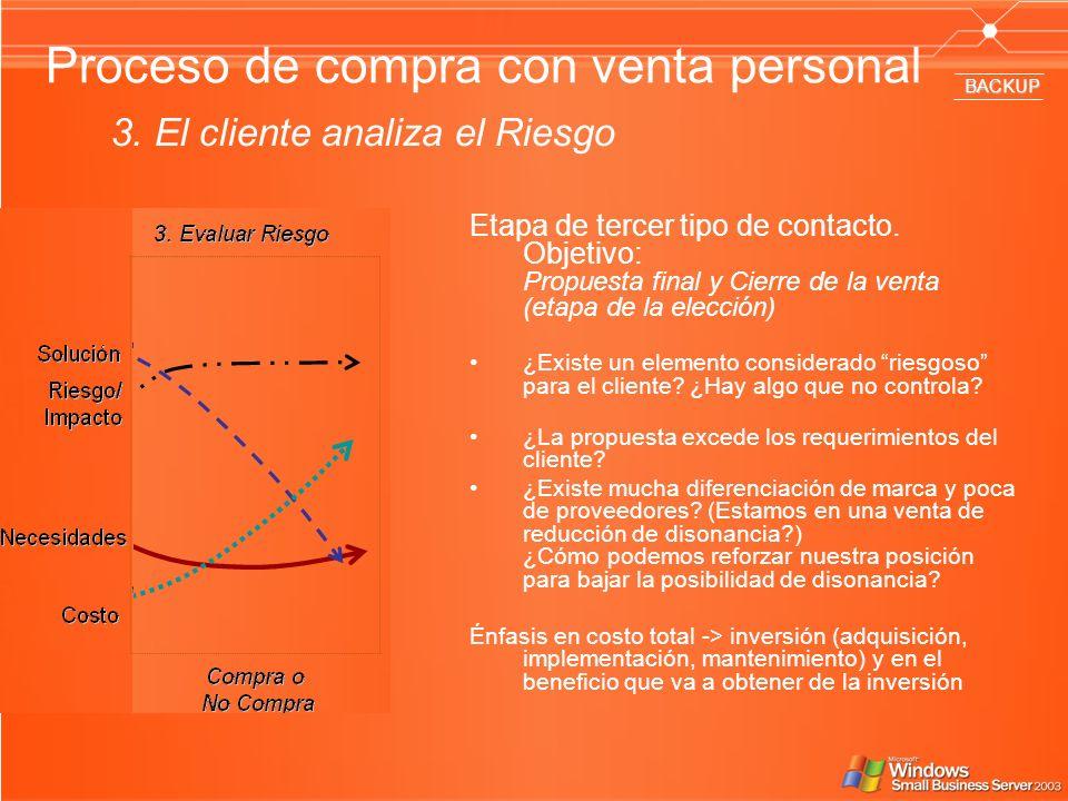 3. El cliente analiza el Riesgo Etapa de tercer tipo de contacto. Objetivo: Propuesta final y Cierre de la venta (etapa de la elección) ¿Existe un ele