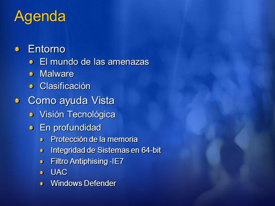 Internet Explorer 7 Además de ser compatible con UAC, incluirá: Modo Protegido que solo permite a IE navegar sin mas permisos, aunque el usuario los tenga.