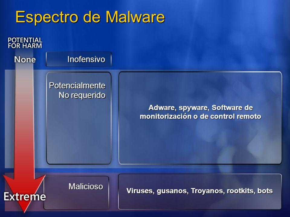 ¿Que es el Spyware.