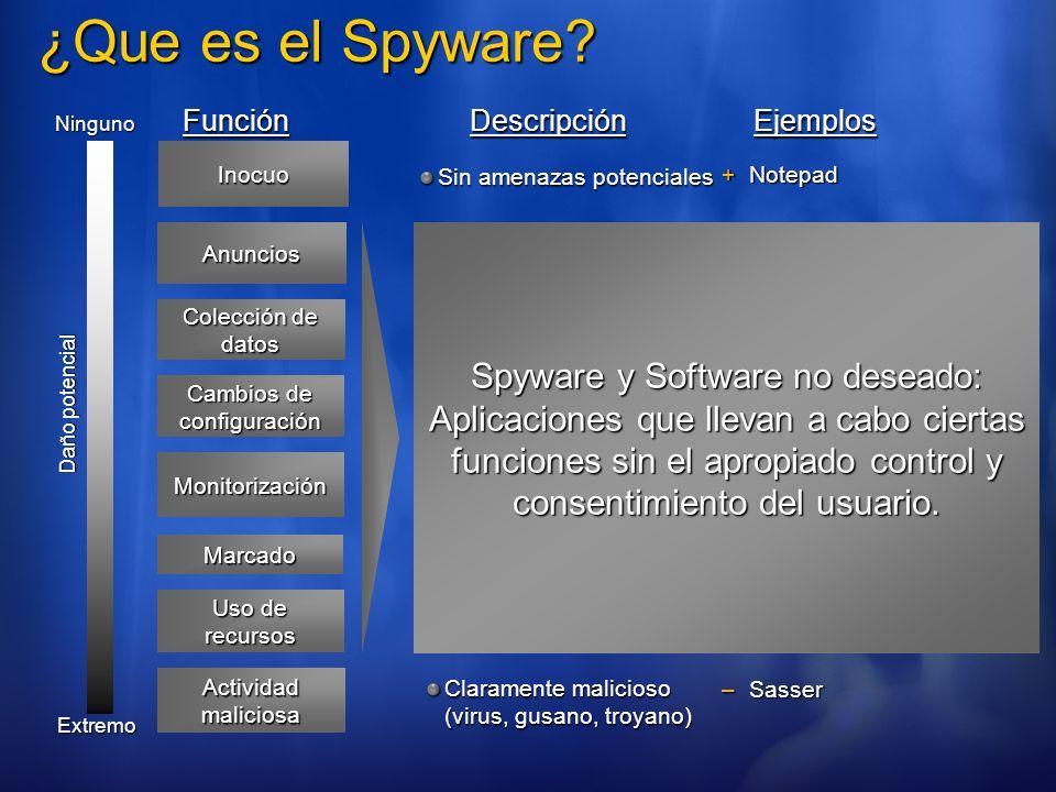 Windows Malicious Software Removal Tool Windows Defender Inofensivo Potencialmente no requerido Malicioso Espectro de Malware
