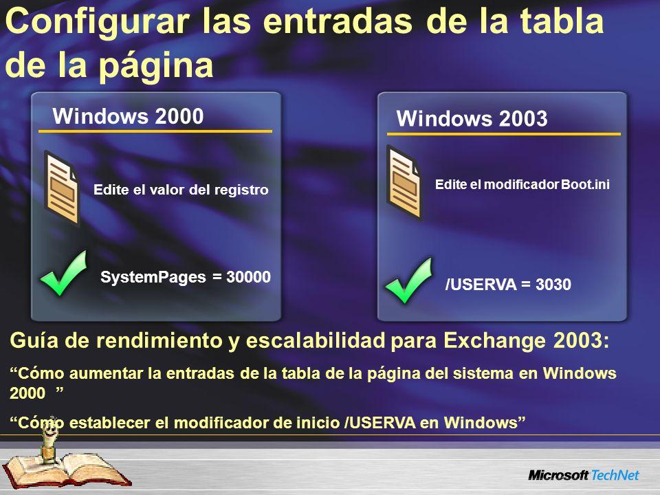 Guía de rendimiento y escalabilidad para Exchange 2003: Cómo aumentar la entradas de la tabla de la página del sistema en Windows 2000 Cómo establecer el modificador de inicio /USERVA en Windows Configurar las entradas de la tabla de la página Windows 2003 Windows 2000 Edite el valor del registro Edite el modificador Boot.ini SystemPages = 30000/USERVA = 3030