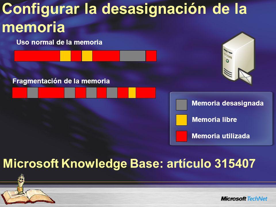 Microsoft Knowledge Base: artículo 315407 Configurar la desasignación de la memoria Memoria libre Memoria utilizada Memoria desasignada Uso normal de la memoria Fragmentación de la memoria