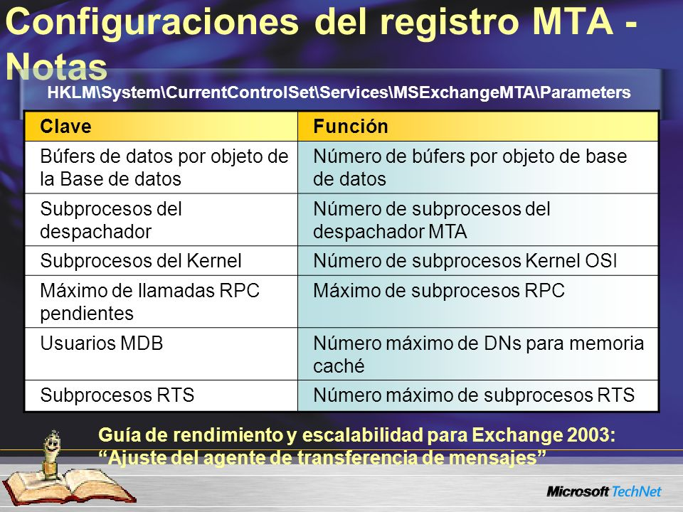 Configuraciones del registro MTA - Notas HKLM\System\CurrentControlSet\Services\MSExchangeMTA\Parameters Guía de rendimiento y escalabilidad para Exchange 2003: Ajuste del agente de transferencia de mensajes ClaveFunción Búfers de datos por objeto de la Base de datos Número de búfers por objeto de base de datos Subprocesos del despachador Número de subprocesos del despachador MTA Subprocesos del KernelNúmero de subprocesos Kernel OSI Máximo de llamadas RPC pendientes Máximo de subprocesos RPC Usuarios MDBNúmero máximo de DNs para memoria caché Subprocesos RTSNúmero máximo de subprocesos RTS