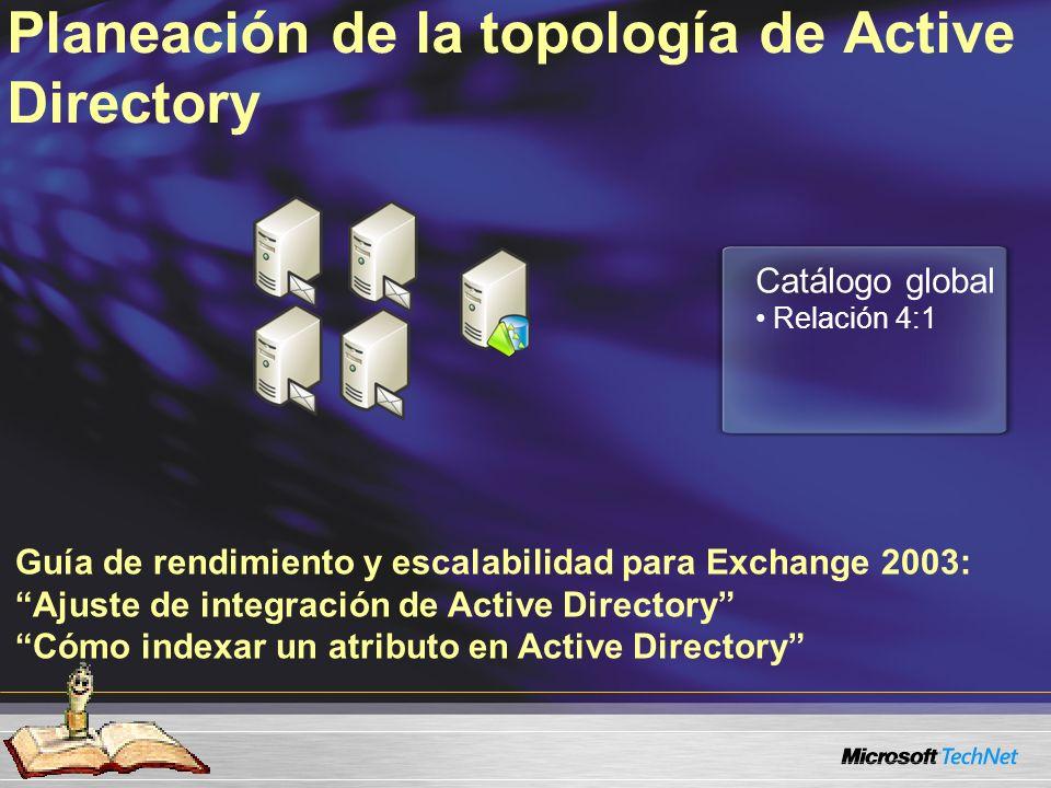 Planeación de la topología de Active Directory Catálogo global Relación 4:1 Guía de rendimiento y escalabilidad para Exchange 2003: Ajuste de integración de Active Directory Cómo indexar un atributo en Active Directory