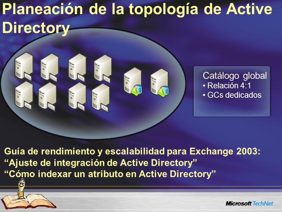 Planeación de la topología de Active Directory Catálogo global Relación 4:1 GCs dedicados Guía de rendimiento y escalabilidad para Exchange 2003: Ajuste de integración de Active Directory Cómo indexar un atributo en Active Directory