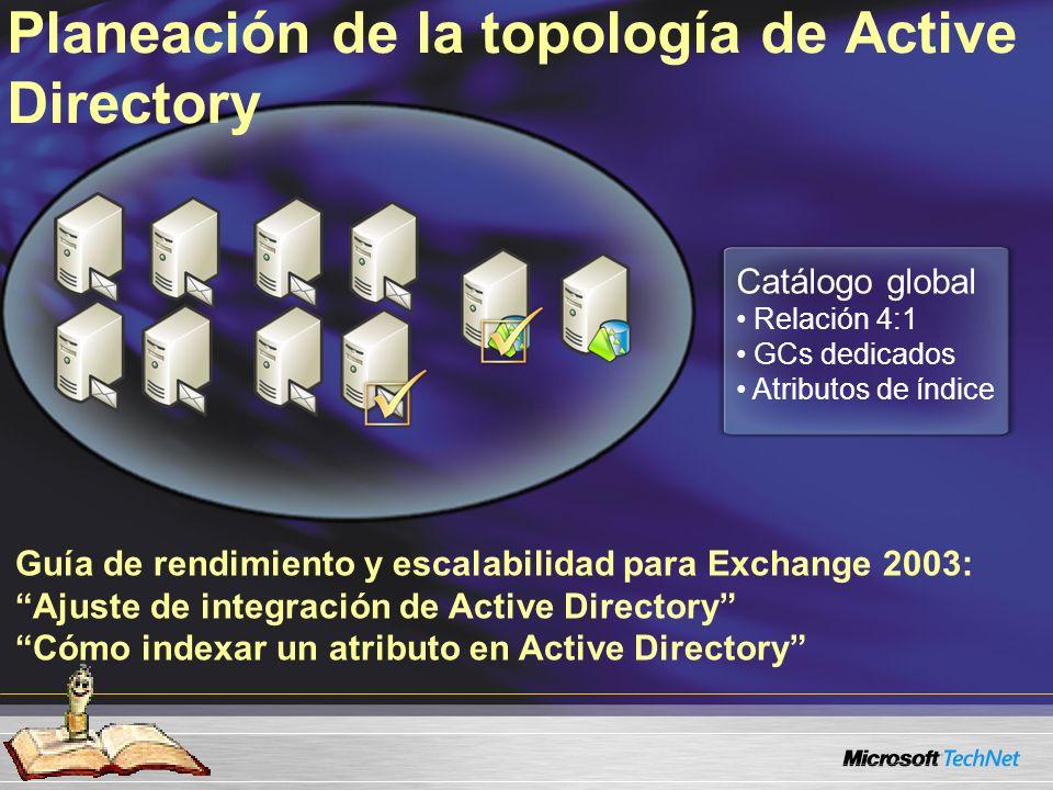 Planeación de la topología de Active Directory Catálogo global Relación 4:1 GCs dedicados Atributos de índice Guía de rendimiento y escalabilidad para Exchange 2003: Ajuste de integración de Active Directory Cómo indexar un atributo en Active Directory