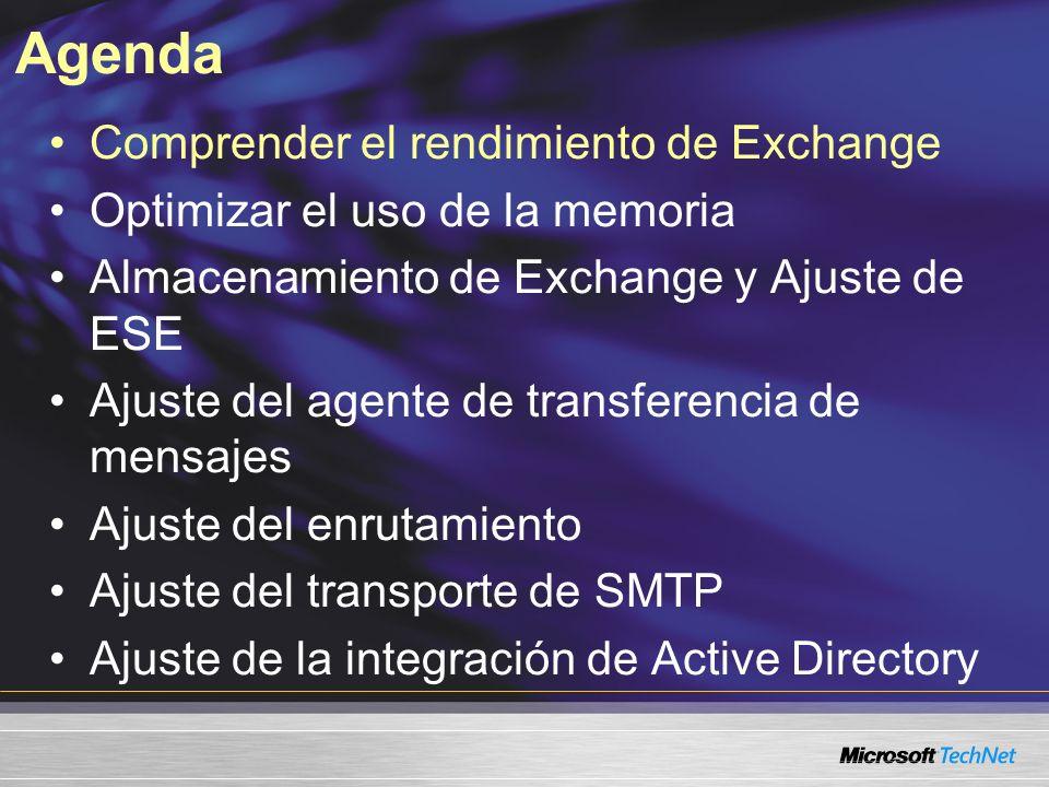 Agenda Comprender el rendimiento de Exchange Optimizar el uso de la memoria Almacenamiento de Exchange y Ajuste de ESE Ajuste del agente de transferencia de mensajes Ajuste del enrutamiento Ajuste del transporte de SMTP Ajuste de la integración de Active Directory