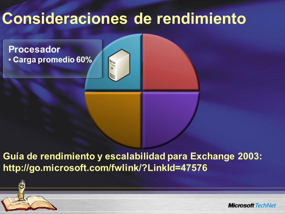 Guía de rendimiento y escalabilidad para Exchange 2003: http://go.microsoft.com/fwlink/?LinkId=47576 Consideraciones del rendimiento - Notas Procesador Carga promedio 60% Memoria Hasta 3GB Al menos 32MB libres