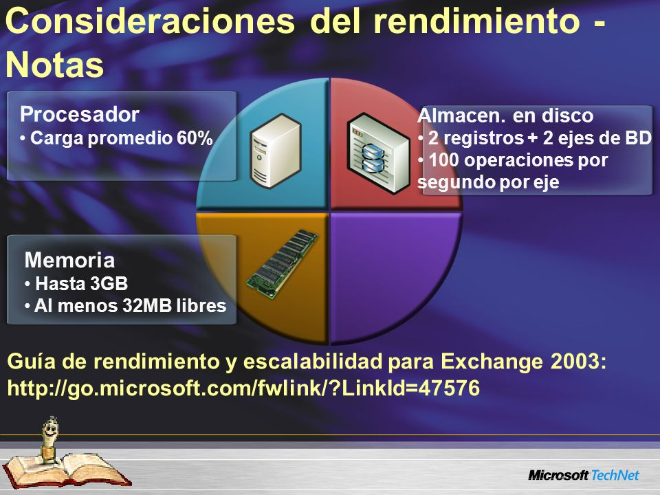 Guía de rendimiento y escalabilidad para Exchange 2003: http://go.microsoft.com/fwlink/ LinkId=47576 Consideraciones del rendimiento - Notas Procesador Carga promedio 60% Memoria Hasta 3GB Al menos 32MB libres Almacen.