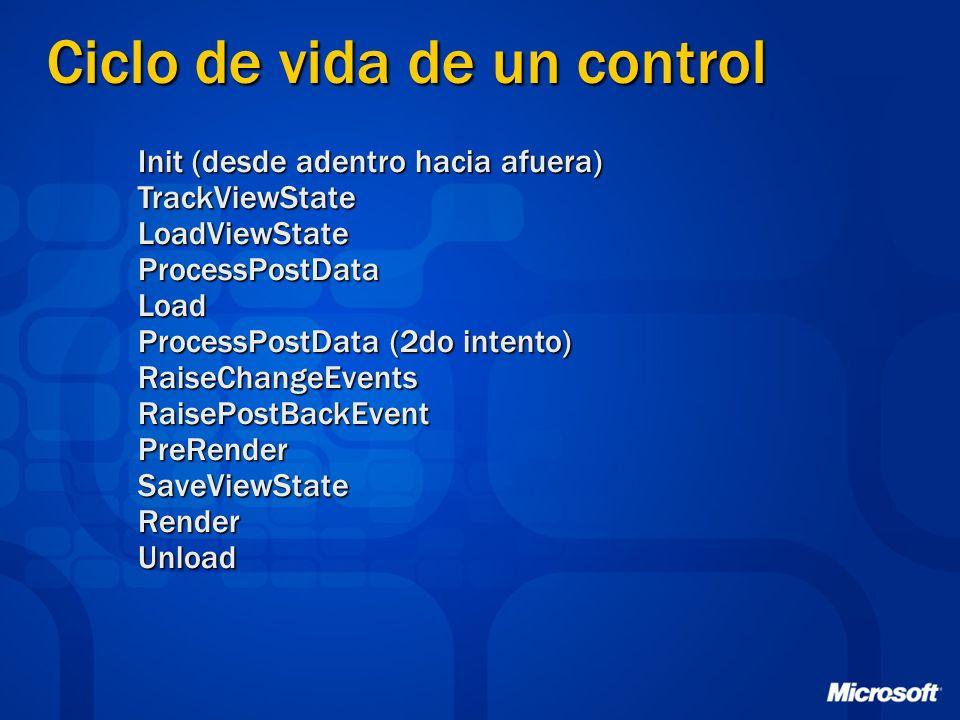 Ciclo de vida de un control Init (desde adentro hacia afuera) TrackViewState LoadViewState ProcessPostData Load ProcessPostData (2do intento) RaiseChangeEvents RaisePostBackEvent PreRender SaveViewState Render Unload