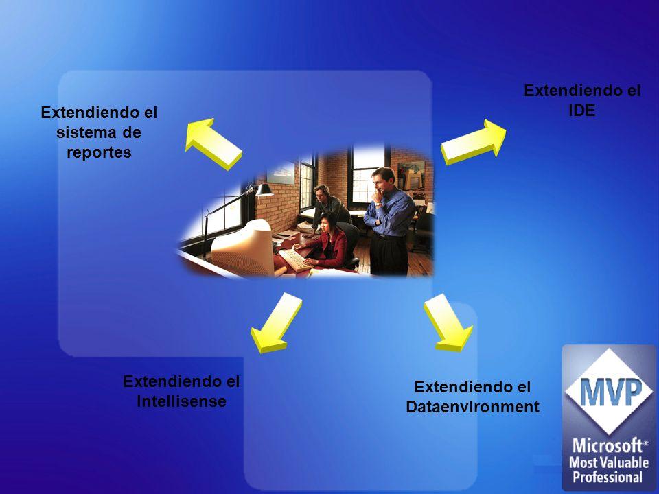 Extendiendo el sistema de reportes Extendiendo el Intellisense Extendiendo el Dataenvironment Extendiendo el IDE