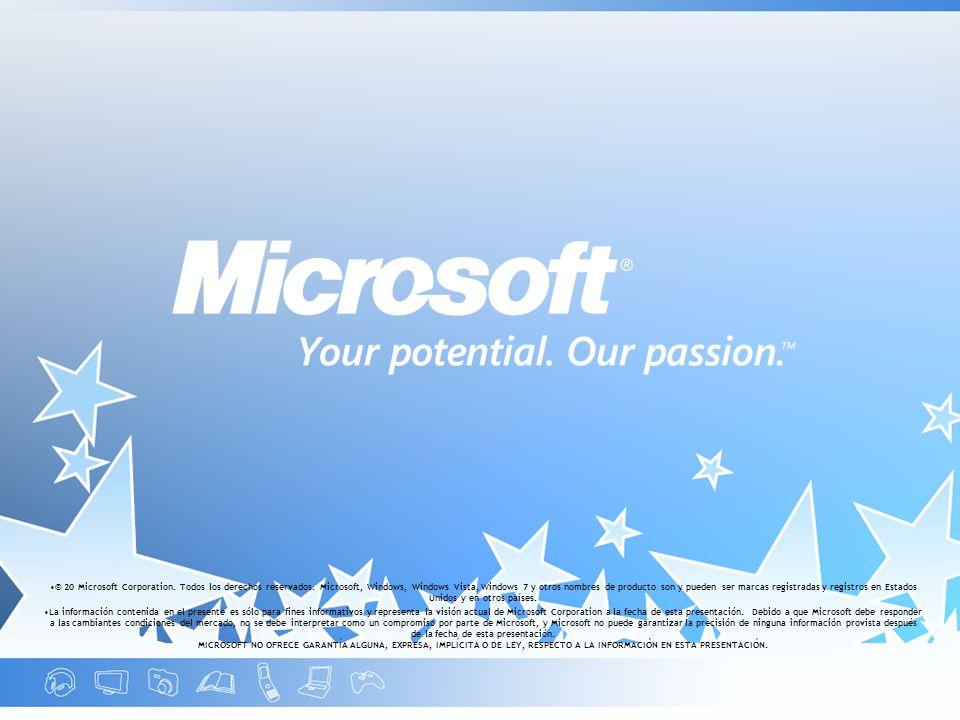 © 20 Microsoft Corporation. Todos los derechos reservados.