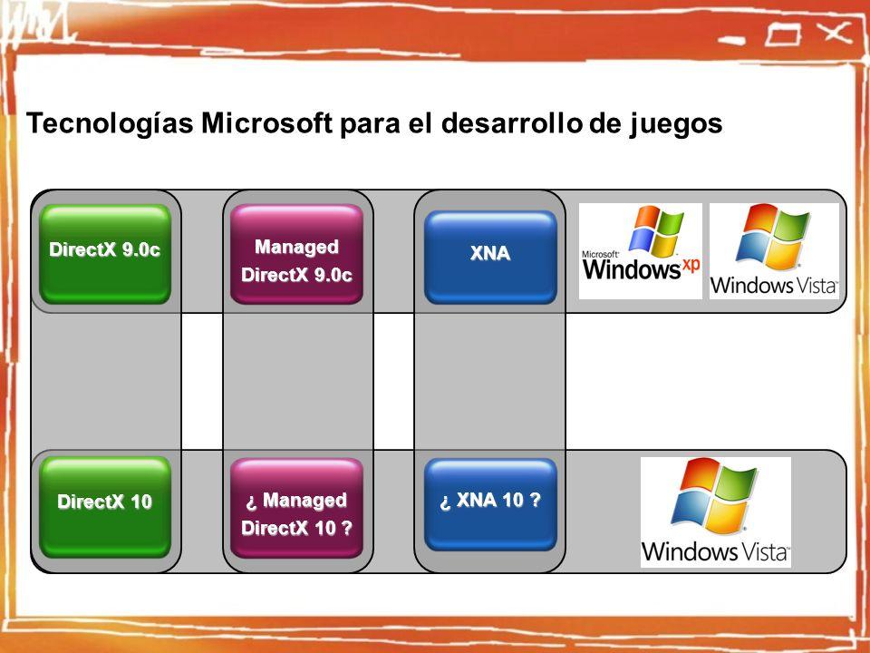 Tecnologías Microsoft para el desarrollo de juegos DirectX 9.0c Managed XNA DirectX 10 ¿ Managed DirectX 10 .