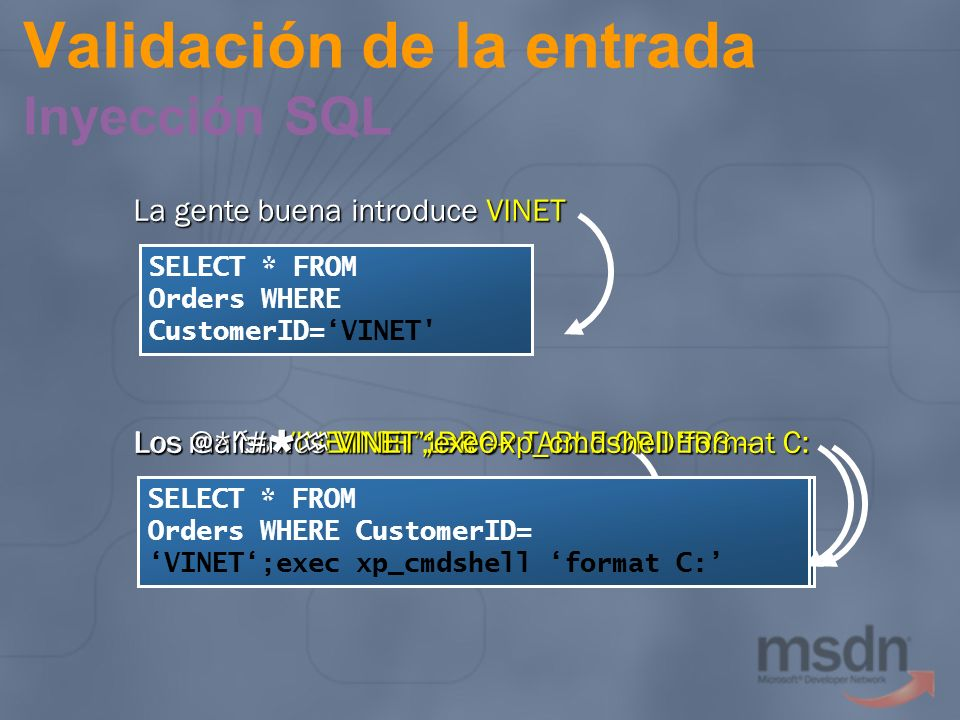 Validación de la entrada Inyección SQL SELECT * FROM Orders WHERE CustomerID=VINET La gente buena introduce VINET SELECT * FROM Orders WHERE CustomerID=VINETOR 1=1 -- Los malos VINET OR 1=1 -- SELECT * FROM Orders WHERE CustomerID=VINET; DROP TABLE ORDERS -- Los malísimos VINET; DROP TABLE ORDERS -- SELECT * FROM Orders WHERE CustomerID= VINET;exec xp_cmdshell format C: VINET;exec xp_cmdshell format C: