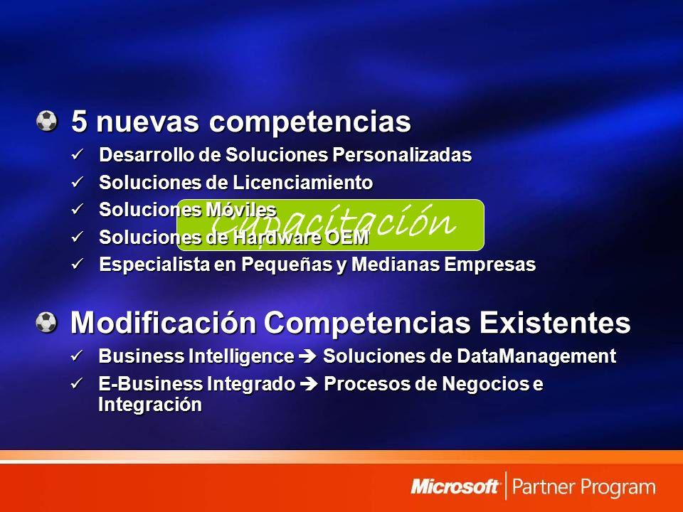 Capacitación 5 nuevas competencias Desarrollo de Soluciones Personalizadas Desarrollo de Soluciones Personalizadas Soluciones de Licenciamiento Soluci