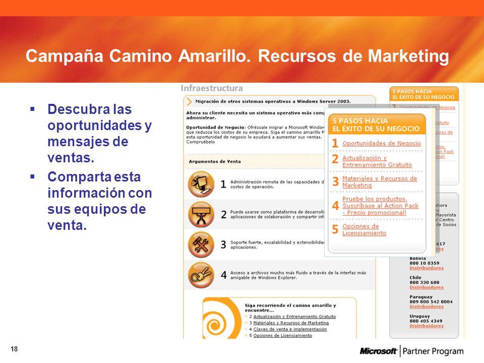 18 Campaña Camino Amarillo. Recursos de Marketing Descubra las oportunidades y mensajes de ventas. Comparta esta información con sus equipos de venta.