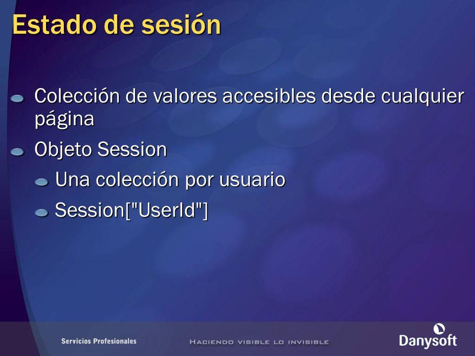 Estado de sesión Colección de valores accesibles desde cualquier página Objeto Session Una colección por usuario Session[ UserId ]
